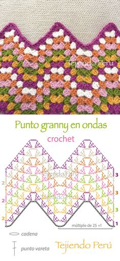 Granny Ripple Crochet Pattern Make A Granny Ripple Afghan