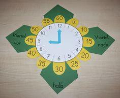 Telling time: 5 minutes, quarter to / quarter past / half past. Love this idea.