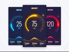 Speedometer by Emiliano Rodriguez