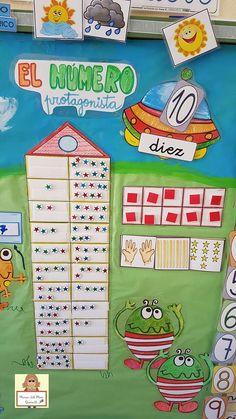Un Mar de ideas para la Educación Infantil: El Número Protagonista. El número 10. Materiales A...