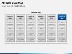 Affinity diagram word template affinity diagram template example of affinity diagram template maxwellsz