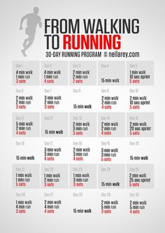 For becoming a runner in 30 days. | These 29 Diagrams Are All You Need To Get In Shape