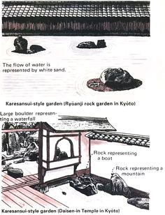 The Karesansui style of garden developed in the Muromachi Era as a representation of Zen spiritualism. In this style, sand or gravel is used to represent rivers or the sea. It is charactarized by its force and simplicity.
