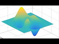 MATLAB 2014b - Must Have Tool For Data Scientists