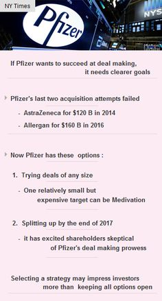 #Pfizer must have clearer goals to #succeed in deal making #business #investors #vc #deals http://arzillion.com/S/y6JhvO
