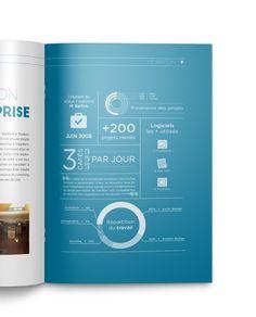 Rapport de Stage Internship Report on Behance Page Layout Design, Graphisches Design, Design De Configuration, Annual Report Layout, Annual Report Covers, Design Creation, Folders, Magazin Design, Booklet Design