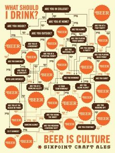 What should I drink? for Sixpoint Craft Ales by Melissa Schmechel.