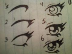 Eye Tutorial by Simarlin on DeviantArt