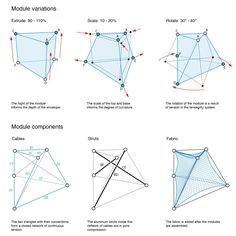 Gallery of Students of Ball State Construct Parametric Tensegrity Structure for…