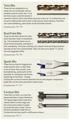 Clarity on drill bits: