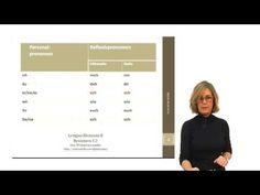 Alemán para hispanohablantes: Verbos reflexivos