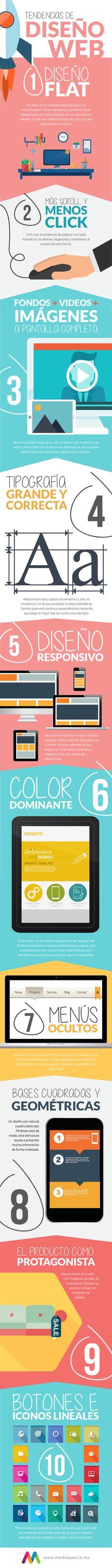 Tendencias en Diseño web #infografía