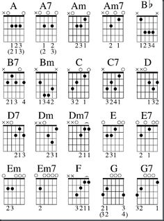 Punchy image pertaining to guitar chord chart printable