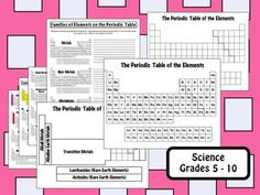 Periodic table activities 5th grade periodic table for ap periodic table families of elements urtaz Image collections