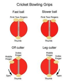 """Seam bowling tips - Seam bowling tips """" Seam bowling tips Best Picture For trends funny For Your Taste You are look - Cricket Logo, Cricket Tips, Cricket Games, Test Cricket, Cricket Sport, Cricket Poster, Fast Bowling, Bowling Tips, Bowling Ball"""