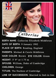 Facts about HRH The Duchess of Cambridge