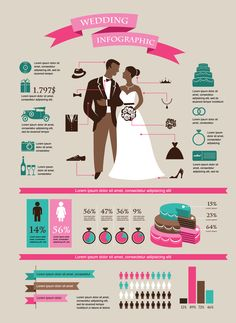Wedding #infographic #design