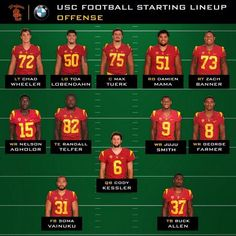 USC Football starting offense for today's PAC-12 opener against Stanford #FightOn
