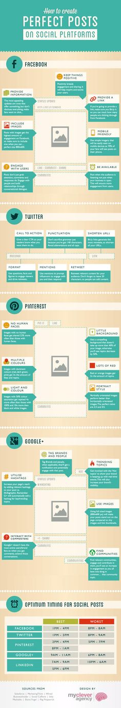 'How to Create Perfect Posts on Social Platforms' #infographic by my clever angency. Facebook, Twitter, Pinterest and Google+