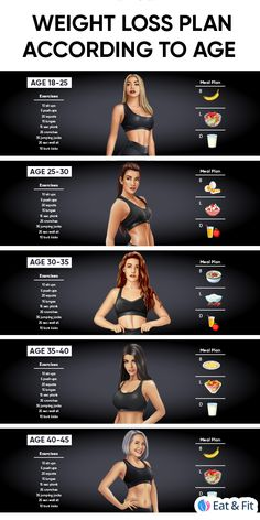 Ser Fitness, Estilo Fitness, Fitness Workout For Women, Fitness Workouts, Easy Workouts, Weight Loss Workout Plan, At Home Workout Plan, Weight Loss Plans, At Home Workouts
