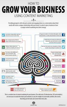 Cómo hacer crecer tu negocio a través del Marketing de contenidos - Infografia