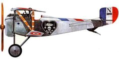 Nieuport 17. Charles Nungesser.