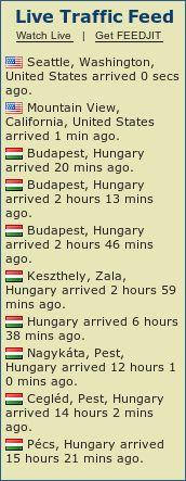 » Molekuláris gépek és az online pénzcsinálás Mountain View, Budapest, You Got This, How To Get, Ads, Places, Its Ok, Lugares
