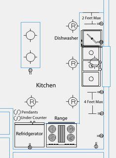 kitchen island schematic wiring wiring diagramnec kitchen wiring wiring diagramelectrical wiring nec requirements for gfcis kitchen island outletkitchen electrical wiring diagram