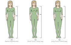 Body Proportions and Petiteness: Why Do Some Petites Look More Petite Than Others?