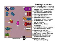 Psychology Humor, Abnormal Psychology, School Psychology, Psychology Careers, Mental Health Counseling, School Counseling, Psych Nurse, Ap Psych, Therapy Humor