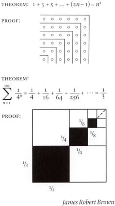 elegantly constructed proofs through visual inspection