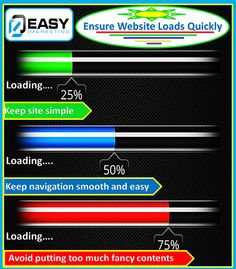 Ensure website loads quickly to impress site visitors. Marketing Tools, Email Marketing, Internet Marketing, Event Marketing, Digital Marketing, Promote Your Business, Growing Your Business, Social Media Ad, Social Media Marketing