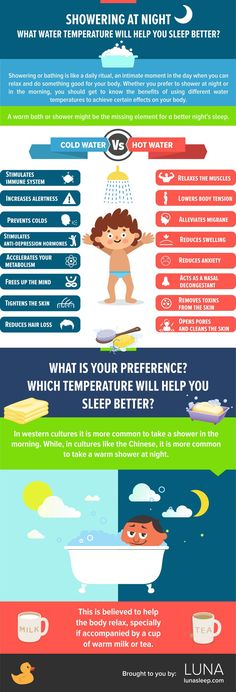 Insomnia Remedies 18 Charts That Will Help You Sleep Better - Because good sleep is glorious. How To Sleep Faster, How To Get Sleep, Good Sleep, Sleep Better Tips, Health Tips, Health And Wellness, Health Fitness, Women's Health, Fitness Tips