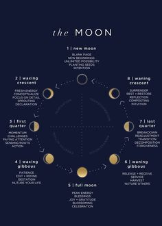 Its the first new moon of fall The new moon symbolizes a fresh start a second chance and rejuvenation. Were all about it especially in the fall. New Moon Rituals, Full Moon Ritual, Watercolor Tatto, Geometric Tatto, Moon Witch, Moon Magic, Tarot Spreads, Compass Tattoo, Tattoo Moon