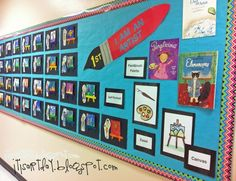 I Am an Artist | 31 Incredible Bulletin Boards For Back To School