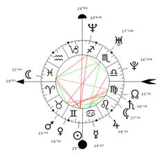 astrologie th me astral gratuit astrology theme