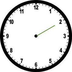 Antal minuter