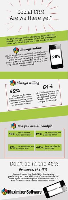 Social #CRM - are we there yet? #Infographic