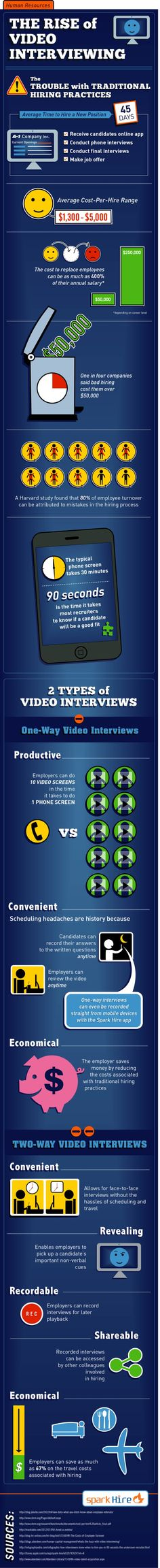 The Rise of video Interviewing - #infographic #productivity  ----------------------------------------------------------  Let's Engage more on Twitter: @navidooo  Let's Connect on LinkedIn: au.linkedin.com/in/navidsaadati