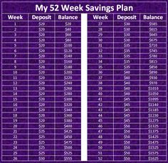 This is my modified version of the 52 week savings plan Stephanie Willis 52 Week Savings, Savings Challenge, Money Saving Challenge, Savings Plan, Ways To Save Money, Money Tips, Money Saving Tips, Saving Ideas, 52 Week Saving Plan