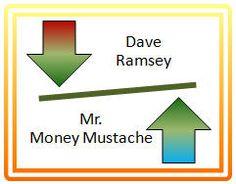 Dave Ramsey vs. Mr. Money Mustache