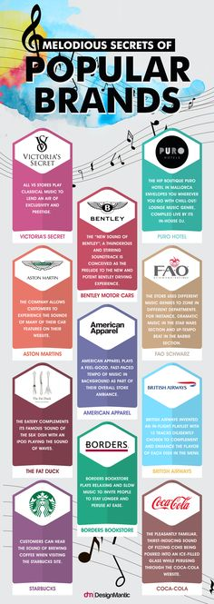 Melodious Secrets of Popular Brands | https://www.designmantic.com/blog/infographics/melodies-of-popular-brands/