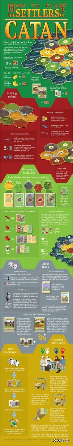 Infographic: How to play Settlers of Catan Fun Board Games, Diy Games, Games To Play, Settlers Of Catan, The Settlers, Bored Games, Board Game Design, Family Game Night, Family Games