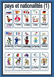 Countries and nationalities in French