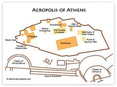 Acropolis Plan,  Athens..Occupied from Mycenaean time..visible today..date from the 5th century BC.