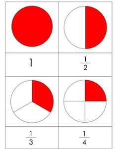 Fractions Cards from Montessori for Everyone Math Fractions Worksheets, Math Multiplication, Fun Worksheets For Kids, Math For Kids, Preschool Worksheets, Montessori Materials, Montessori Activities, Division Math Games, Math Graphic Organizers