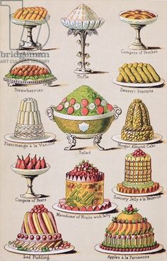 Plate XI from 'Beeton's Book of Household Management' vol. 2, edited by Mrs Isabella Beeton, 1879-80 (colour litho)