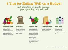 We all want to eat healthy, but it's not always simple with the price of organic and natural ingredients. Cost alone shouldn't prohibit anyone from eating healthy. See the 5 tips for eating well on a small budget! Get Healthy, Healthy Tips, Healthy Snacks, Eating Healthy, Healthy Recipes, Health Eating, Healthy Habits, Eating Well, Clean Eating