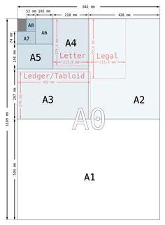 Formatos de papel (medidas) - Wikipedia, la enciclopedia libre