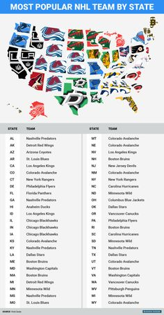 "businessinsider: ""Map shows the most popular NHL team in every state"" Hockey Memes, Hockey Logos, Nhl Logos, Nhl Wallpaper, Arizona Coyotes, Nhl News, Nhl Games, Nhl Players, New Jersey Devils"